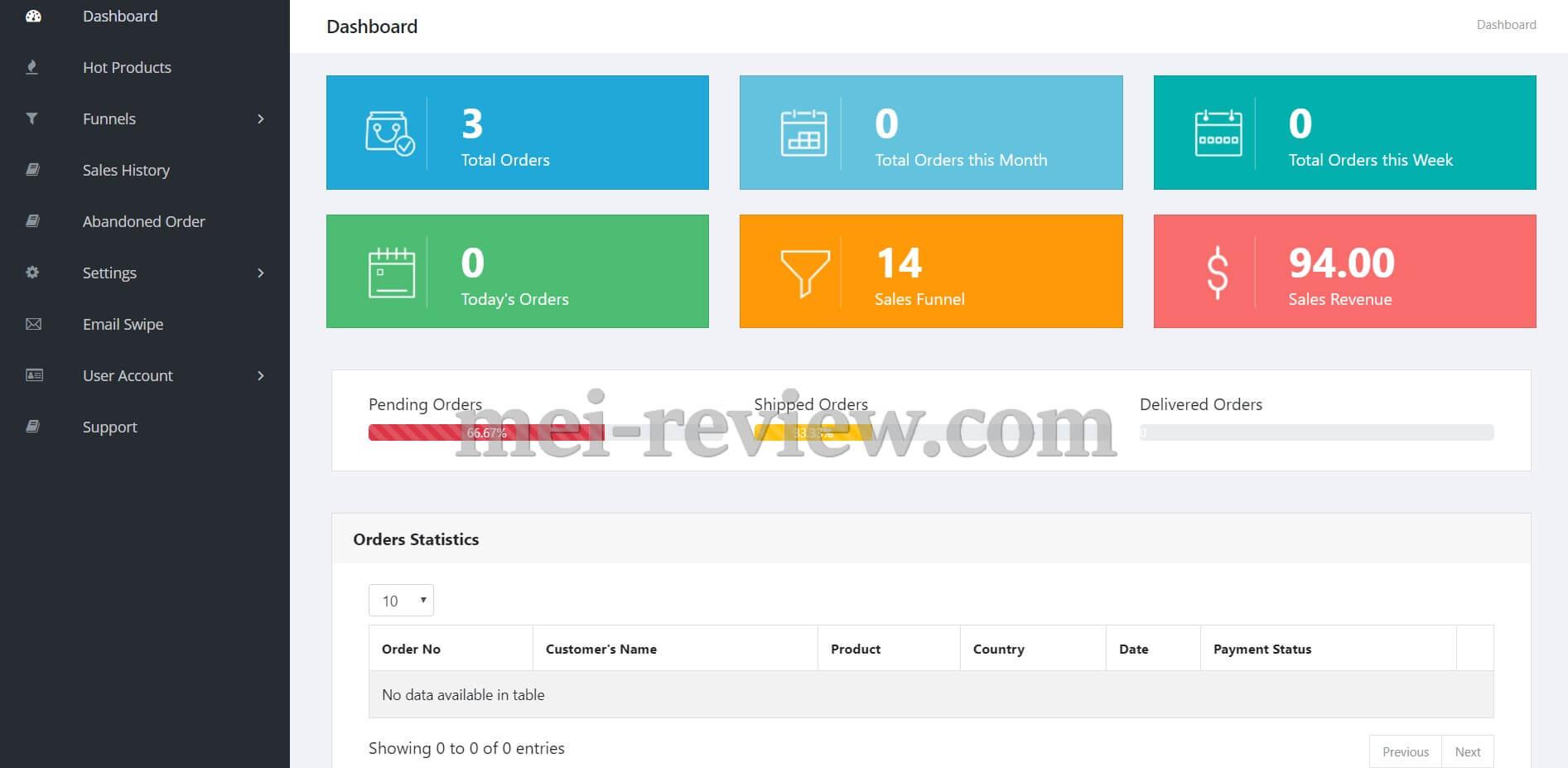 EzyFunnel-Review-dashboard