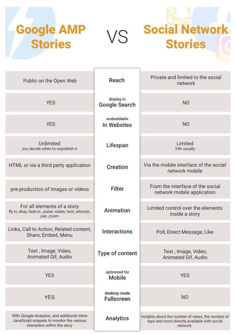 StoryPal-Comparison