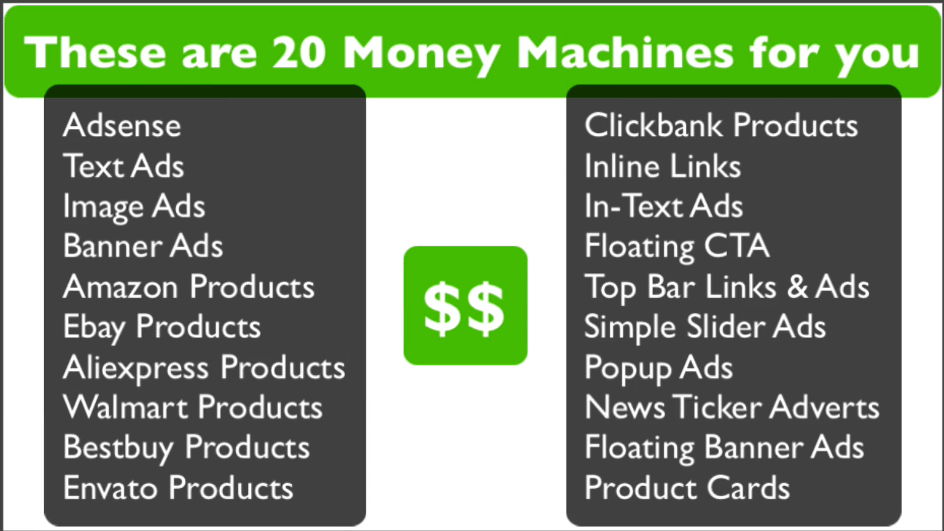 WP-Money-Machine-Summary